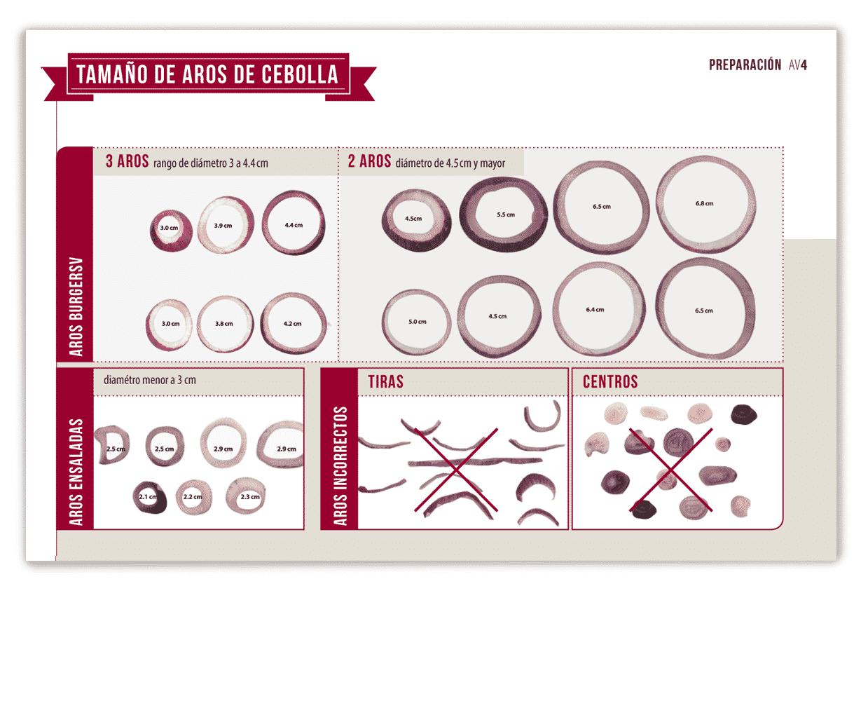 diseño editorial AYUDAS VISUALES restaurant